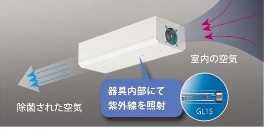 空気循環式紫外線清浄機